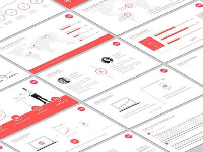 Hello Powerpoint - Multipurpose Presentation Template
