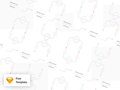 Free Template - User Flow / Fluxo de usuário