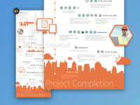 Procore Construction Journey Map (part 2)