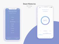 Smart Home ios