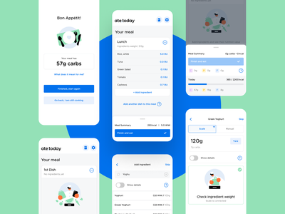 ate.today - Get control over your diabetes application app food cooking weight diabetes diet clean illustraion productdesign dashboad health ux ui