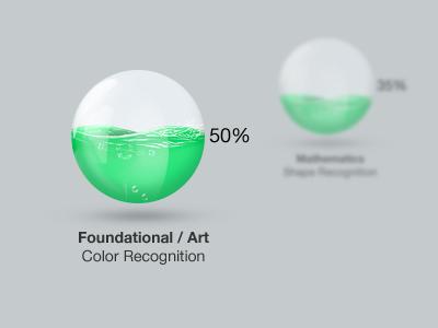 Progress progress bar design photoshop yasir agnitus green icon ui