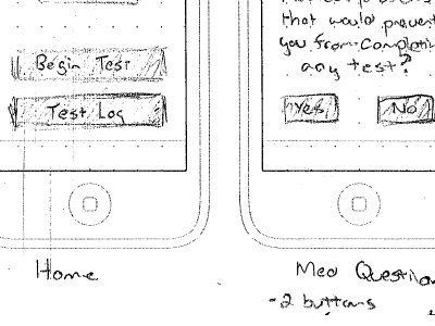 A Start sketch iphone app utility