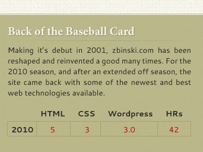 Starting the Footer footer brown card baseball html css