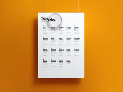 Our Values & Principles. Fluix Design Team cards print magnifier poster icons communication collaboration design team principle values design readdle