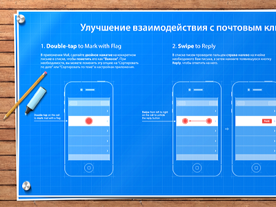 Gestures for the mail client gestures mail iphone blueprint wood pencil permanent device improvements