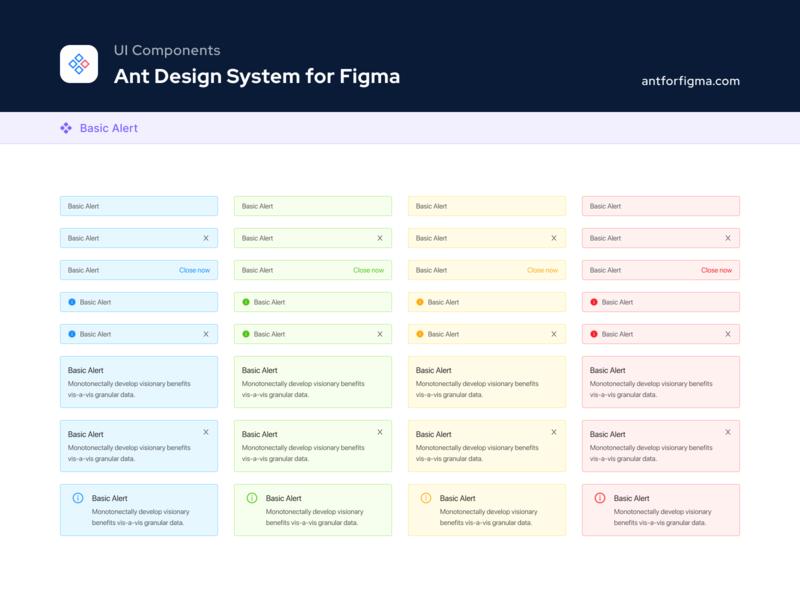 UI Components - Ant Design System for Figma ant design components design systems figma ui kit state error warning success alert ui components design system