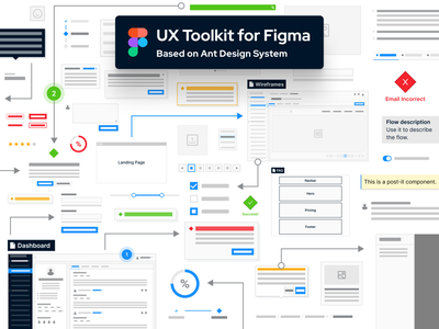UX Toolkit for Figma chart designsystem antdesign figmadesign sitemap wireframe user journey uxflow flowchart flow user experience ux figma