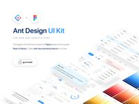 Ant Design UI Kit for Figma