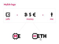 MyEth.io logo