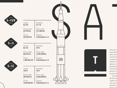 Fonts.com Hero Image space illustration rocket specimen type