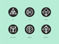 Herbology Icons