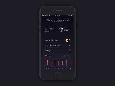 Lucid Dreams app lucid dreams notifications diary ios ux iphone ui app