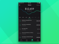 Wallet screen for shopping app