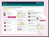 Corporate Software Dashboard UI