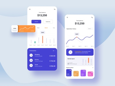Financial app design financial mobile app design app finance business graphic finance finance app ui  ux creative figma concept ux ui design