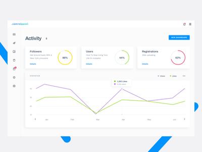 Activity Charts