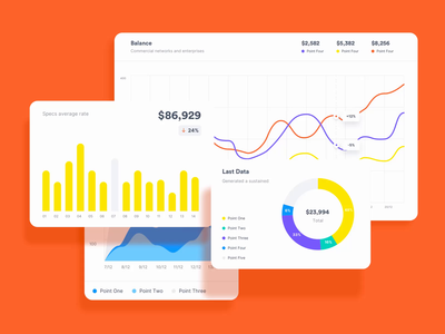 Free Charts for Sketch orange cards transition area chart donut chart line chart column chart dashboard analytics animation charts