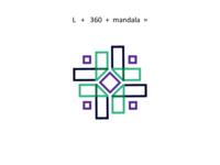 L + 360 + Mandala