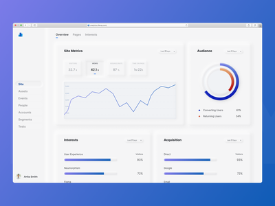 Analytics Cloud Dashboard Redesign (unofficial) analytics dashboard neumorphic uiux ui