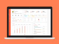 Dashboard - Fitness Product