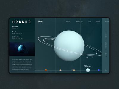 Uranus - Sol's System