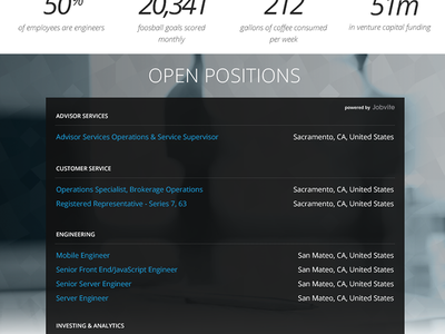 Careers page postings careers job stats numbers photography background position