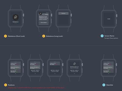 Apple Watch diagramming apple watch glance notification app ux wireframe apple watch