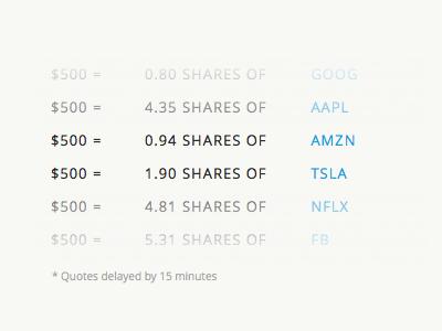Rolodex price ticker stock