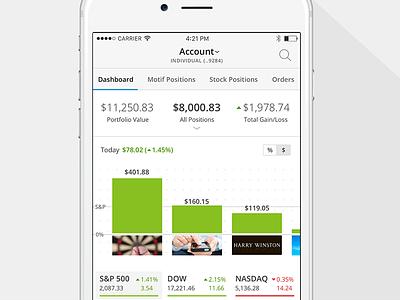 Dashboard Charts stocks markets ios mobile positions portfolio charts dashboard