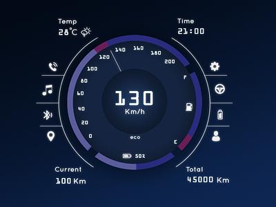 Car Dashboard Interface dailyui interface dashboard car