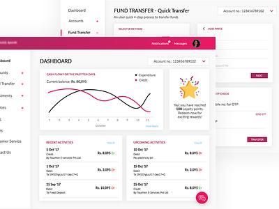 Axis Bank Webpage concept dashboard bank interaction ux ui