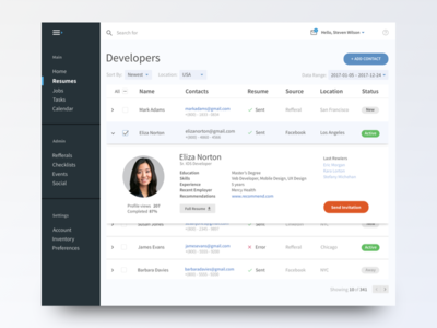 Dashboard for Recruiting Company