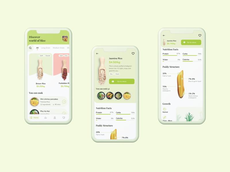 Paddy App Concept