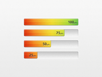 Freebie: Popularity meter