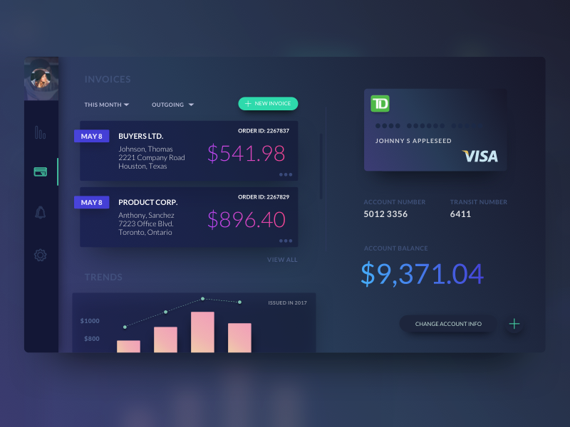 Business Dashboard - Dark UI mobile uiux web design gradients graphs sketch uiux dashboard ui
