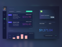 Business Dashboard - Dark UI