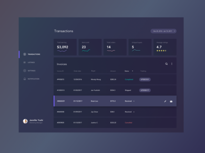 Daily UI - 046 Invoice ux ui interaction table design challenge web design chart analytics dashboard invoice dailyui daily ui