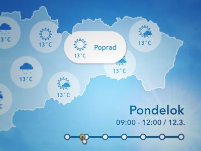 Weather slider / v2 weather forecast slider