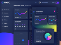 Dashboard   ux flashcard overview 4x