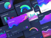 Empowers Saas Using This Unique Dashboard Widgets