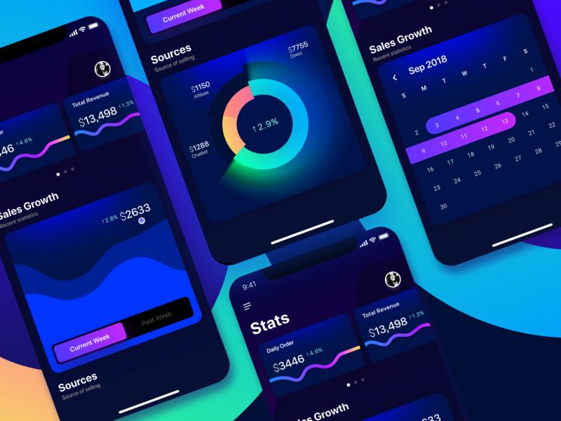 Product Analytics Pro Screens analytics iphonex dashboard interface sketch illustration branding app web ux design ui