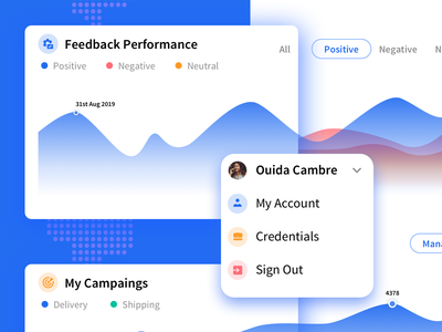 Sellers Dashboard - Feedback Performance - B2B 1.5 ui ux blue purple b2b flipkart amazon sell sellers mobile app web gradient colors admin analytics graph chart charts dashboard
