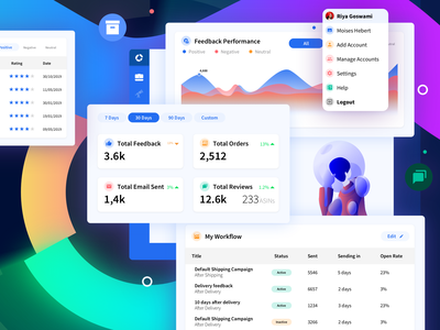 Feedback Management System colors grid amazon mobile gradient graphic design character art minimal website flat web icon typography ux vector branding ui design dashboard