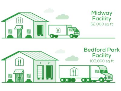 Facility Upgrade Infographic / Illustration