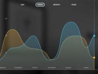 UI Graph
