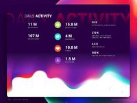 ASKfm.io Website Design 🍭