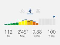 Sports stats dashboard
