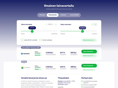 Loans calculator — Finofy