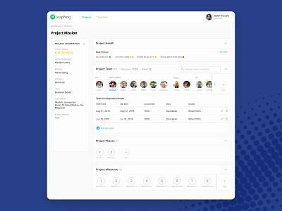 Vyaguta App - Projects ux design webapp ux ui design app